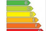 Energielabel EnVKV